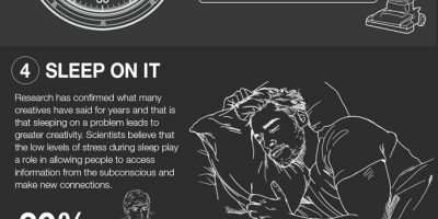 How to Be More Creative {Infographic}