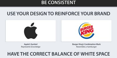 How to Design the Perfect Business Logo {Infographic}