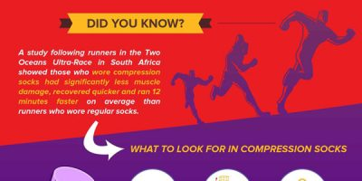 Choosing the Best Compression Socks {Infographic}