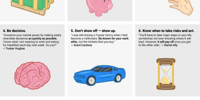 How to Become a Millionaire By 30 [Infographic]