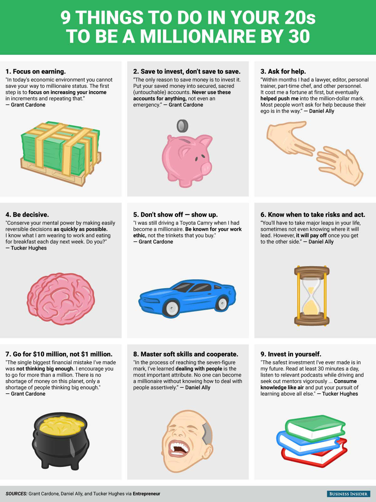 how to become a millionaire by 30 [infographic] - best infographics