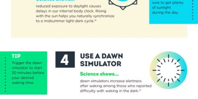 How to Wake Up Early [Infographic]