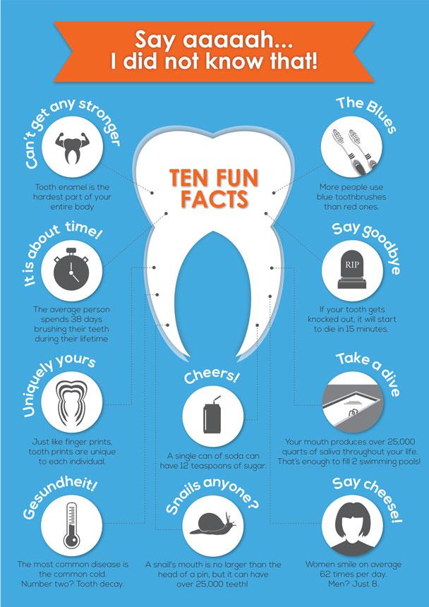teeth-health