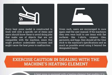how-to-use-a-heat-press-machine