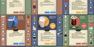 15 Warm Drink Recipes for Winter [Infographic]