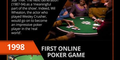A History of Poker [Infographic]