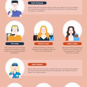 40 Celebrities and the Jobs They Worked Before They Were Famous {Infographic}