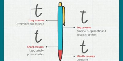 What Does Your Handwriting Say About Your Personality? [Infographic]