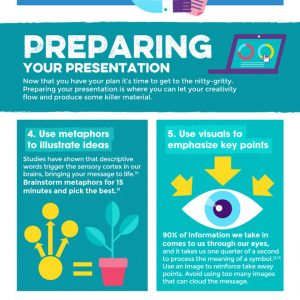 How to Give a Killer Presentation [Infographic]
