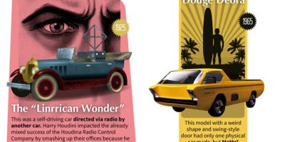 Concept Cars of the Past [Infographic]