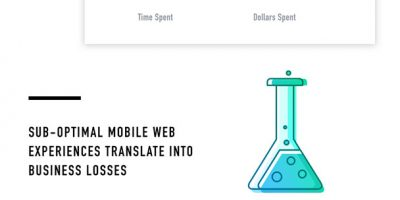 How To Improve Mobile Conversions [Infographic]
