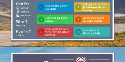 Planning a North American Road Trip [Infographic]