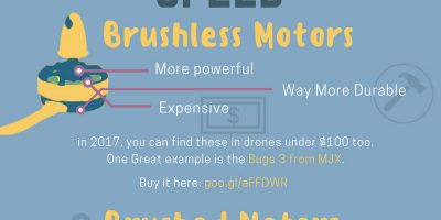Beginner Drone Buying Guide 2017 [Infographic]
