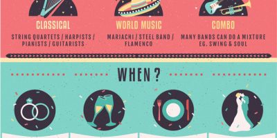 Wedding Music Guide [Infographic]