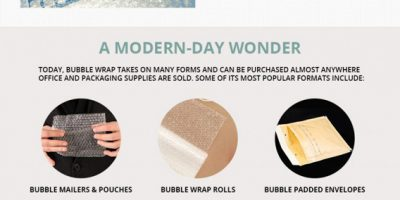 Bubble Wrap: A Short History [Infographic]