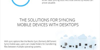 Linking iPhones to Desktops For Sharing Data [Infographic]