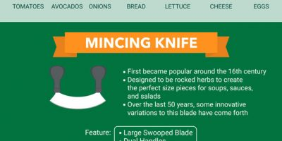 20 Kitchen Knives & Their Uses [Infographic]