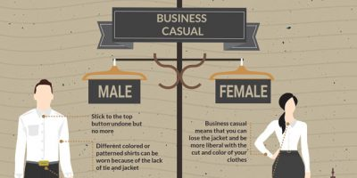 How to Dress for Interviews, Internships and Jobs [Infographic]