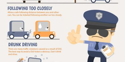 The Most Common Traffic Violations [Infographic]