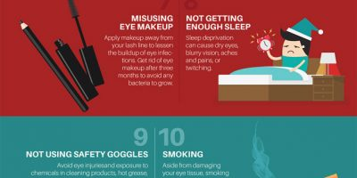 15 Ways You're Damaging Your Eyesight [Infographic]
