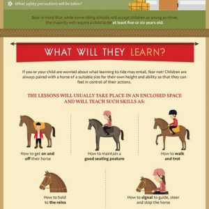 A Parent's Guide to Horse Riding for Children [Infographic]