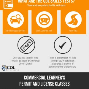 How to Become a Commercial Driver? [Infographic]