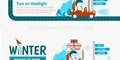 Winter Driving Tips [Checklist]