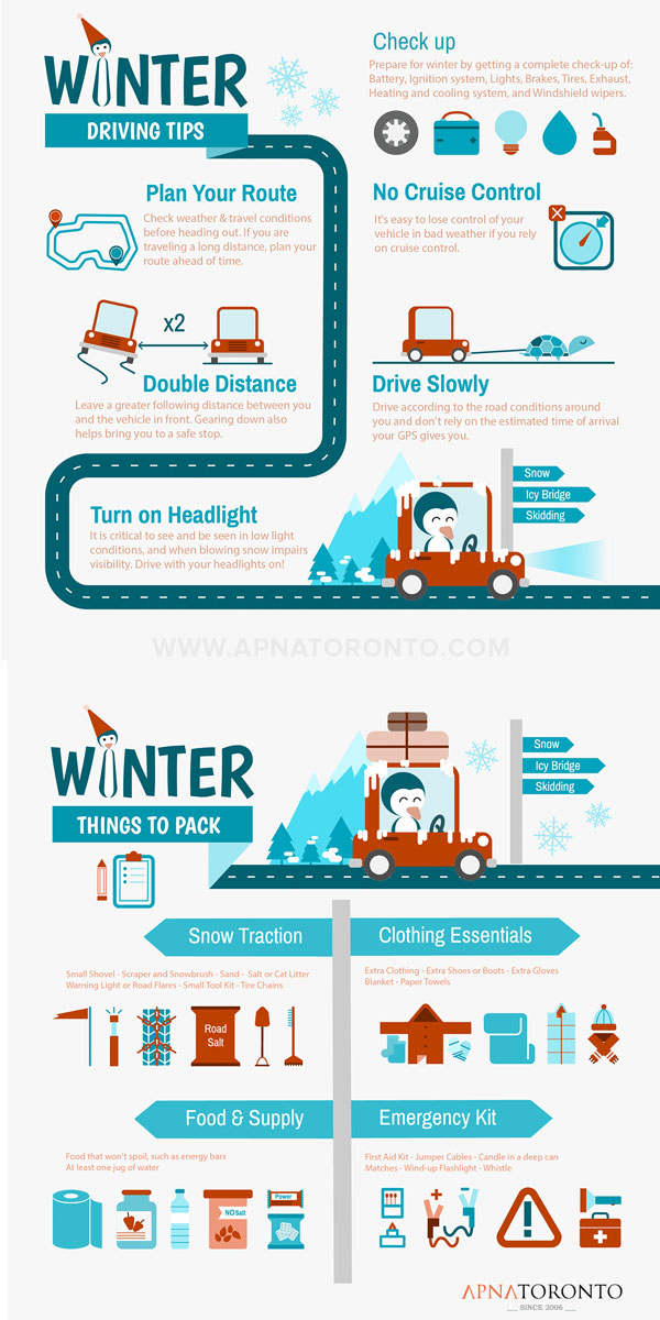 winter driving essay Essay on compare and contrast driving in the winter and driving in the summer, i can't convince myself to do my homework, schools homework help.