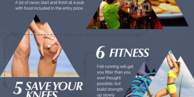 A Beginner Guide to Fell Running [Infographic]