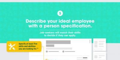 How To Write The Perfect Job Ad [Infographic]