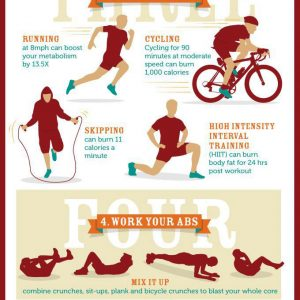 6 Steps To Six Pack Success [Infographic]
