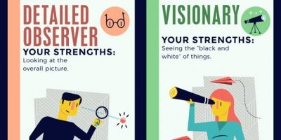 How To Choose a Business Partner [Infographic]