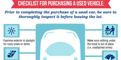 Tips On Buying a Used Car [Infographic]
