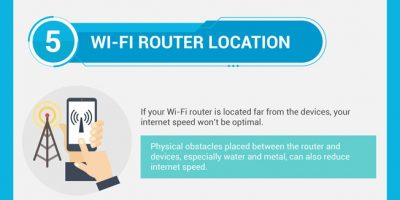 What Affects Your Internet Speed [Infographic]