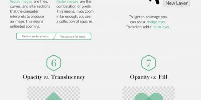15 Design Terms You're Probably Getting Wrong [Infographic]