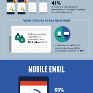 100+ Facts About Mobile Marketing [Infographic]