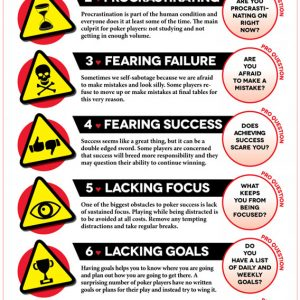 10 Psychological Traps in Poker [Infographic]