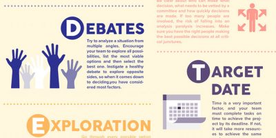 13 Project Management Terms You Need to Know [Infographic]