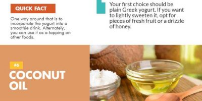 10 Superfoods for Your Diet [Infographic]