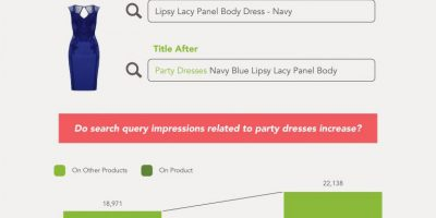 7 Google Shopping Strategies You Should Try [Infographic]