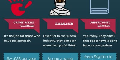 18 Extraordinary Jobs You May Be Qualified for [Infographic]