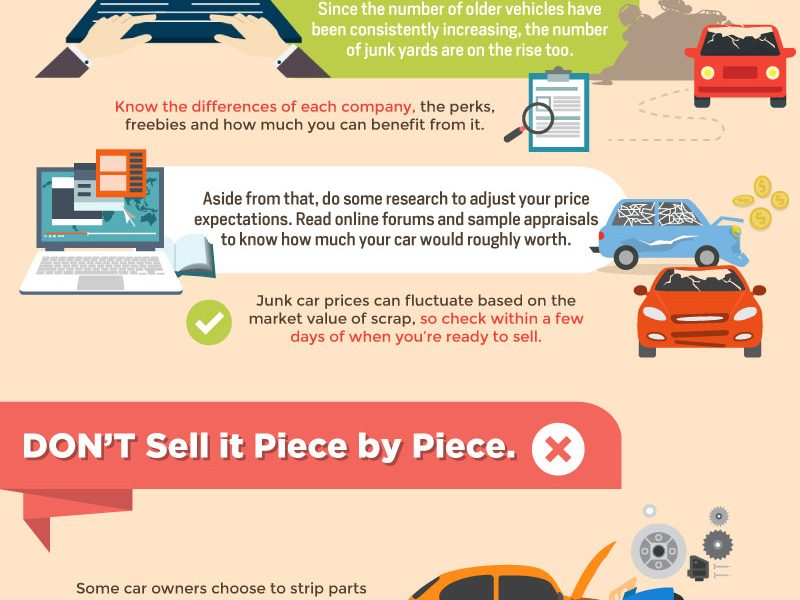 the dos don 39 ts of getting rid of your old car infographic best infographics. Black Bedroom Furniture Sets. Home Design Ideas