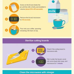 Microwave Hacks for the Office [Infographic]