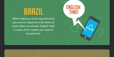 Punctuality Around the World [Infographic]