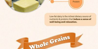 9 Foods That Fight Depression [Infographic]