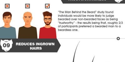 15 Little-Known Beard Benefits [Infographic]