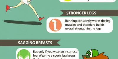How Running Changes Your Body [Infographic]