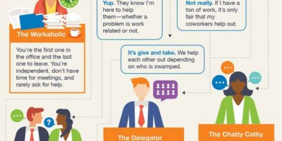 What's Your Office Personality Type? [Infographic]