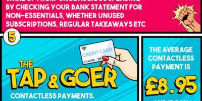 9 Superhero Money Saving Habits [Infographic]