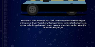 What We'll Be Driving In the Future [Infographic]